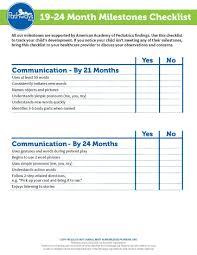 Milestones Checklist 21 Month Old Communication