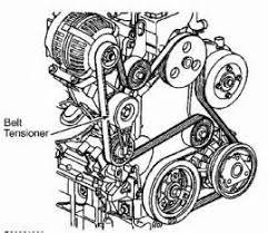 similiar chevy venture engine diagram keywords together chevy 3400 engine diagram furthermore 2000 chevy venture