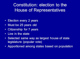 congressional elections write write a short essay discussing 6 constitution