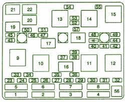 100 ideas 1997 malibu fuse diagram on elizabethrudolph us 2001 Chevy Malibu Fuse Panel Diagram 2010 malibu fuse box diagramfusefree download printable wiring 2001 chevy malibu fuse box location