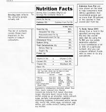 food label graphic