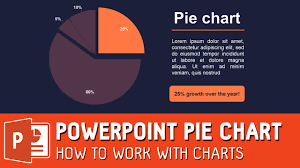 How Do You Make A Pie Chart In Powerpoint