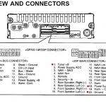 delightful molex version cable clarion car stereo wiring diagram Clarion Car Audio Wiring Diagram incredible honda civic main connector schematics clarion car stereo wiring diagram bus audio common power supply clarion car audio wiring diagram