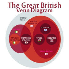 British Isles Venn Diagram British Isles Venn Diagram Magdalene Project Org