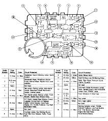 ford f fuse panel diagram wirdig ford mustang wiring diagram further ford mustang fuse box diagram