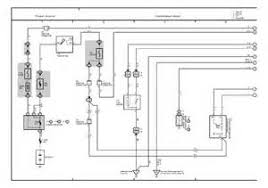 wiring diagram toyota innova pdf wiring image toyota innova electrical wiring diagram images diy home grow on wiring diagram toyota innova pdf
