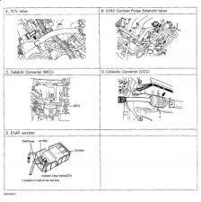 2006 kia sorento pcv valve engine mechanical problem 2006 kia 1 reply