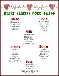Healthy Diet Chart For Heart Patients Heart Healthy Food Substitutes 25 Food Replacements