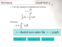 from the equation of instantaneous velocity