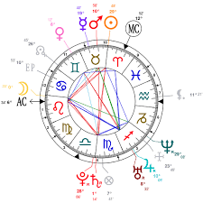 Astrology And Natal Chart Of Tan France Born On 1983 04 20