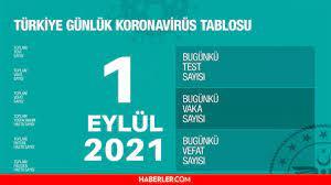 Bugünkü vaka sayısı açıklandı mı? 1 Eylül 2021 koronavirüs tablosu  yayınlandı mı? Türkiye'de bugün kaç kişi öldü? Bugünkü corona tablosu  açıklandı mı? - Haberler
