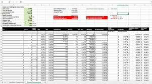 Free Rental Property Investment Analysis Calculator Excel
