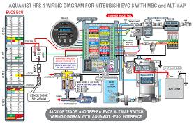 aquamist hfs system official q a page net i also found this diagram from richard but is for the 8 and i have a ix