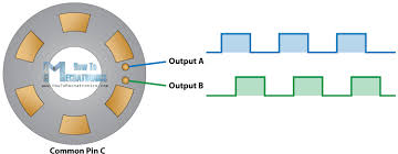 how rotary encoder works and how to use it arduino rotary encoder how it works working principle