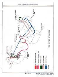 john deere f911 wiring diagram john wiring diagrams