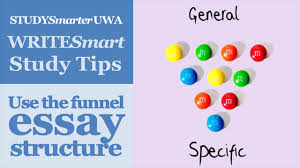 using the funnel essay structure essay writing at uwa