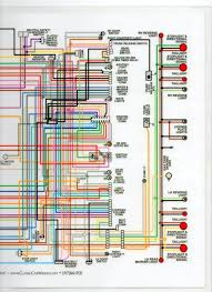 79 trans am wiring harness 79 image wiring diagram 1979 trans am wiring diagram wiring diagrams and schematics on 79 trans am wiring harness