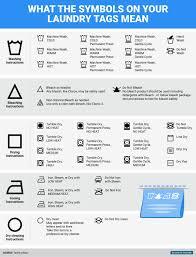 How To Do Laundry Chart Laundry Symbols Chart