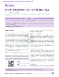 Growth Chart Training Pdf Growth Charts From Controversy To Consensus