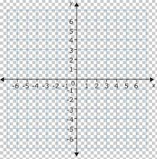 Cartesian Coordinate System Plane Graph Of A Function Graph