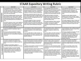 Persuasive Essay Rubric 2 Staar Persuasive Essay Rubric