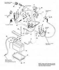 simplicity 4212 wiring diagram images simplicity mowers wiring simplicity lawn tractor parts diagrams simplicity wiring