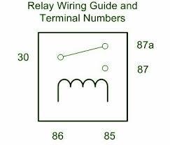 keifer built trailer wiring diagram schematics and wiring diagrams ford truck trailer wiring diagram diagrams base