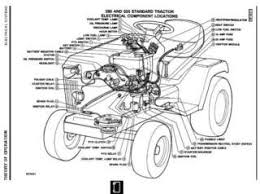 john deere lawn mower wiring diagram john image wiring diagram for riding lawn mowers wiring diagram schematics on john deere lawn mower wiring diagram