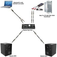 recording studio set up diagram all about repair and wiring recording studio set up diagram home studio wiring diagram wiring diagram for home recording studio