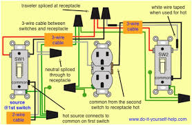 wiring a switched outlet diagram wiring image wiring diagram for 3 way switched receptacle the wiring diagram on wiring a switched outlet diagram