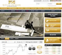 Российские брокеры бирж бинарных опционов