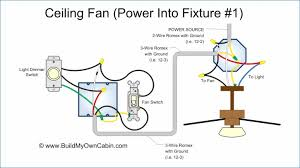 ceiling fan capacitor wiring diagram review home decor table fan motor winding diagram pdf ceiling fan coil winding machine diagram pdf