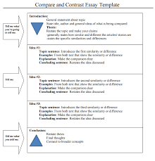 compare and contrast essay life changing tips and tricks  compare and contrast essay samples