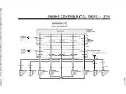 7 3 idi glow plug relay wiring diagram schematic diagram 2001 f250 7 3 glow plug wiring harness diagrams u2022rh16eapingde 7 3 idi glow