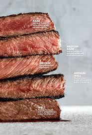 Steak Doneness Chart Best 25 Steak Doneness Chart Deas On Pnterest Meat Cook For Me