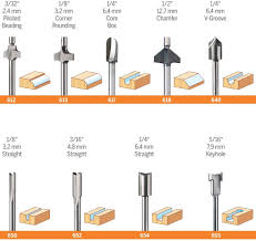 dremel router bits for wood. dremel 655 keyhole router bit - power rotary tool accessories amazon.com bits for wood e