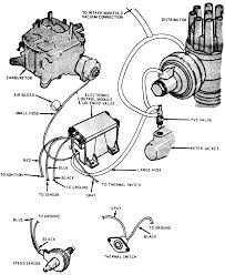 78 ford f 250 steering column wiring diagram 78 discover your 78 pontiac distributor wiring diagram