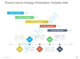 Business Action Plan Template Effortless Inspirational Sample For ...