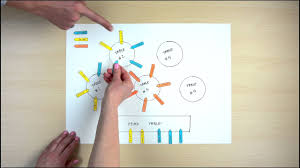 How To Make A Wedding Seating Chart How To Create A Wedding Seating Chart