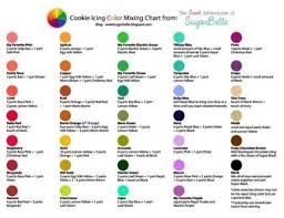 Color Mixing Icing Chart Icing Color Chart Color Mixing