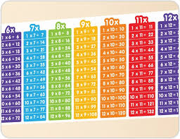 table chart for kids. Times Tables Chart \u0026amp;amp; Maths Poster - Bright Star Kids | Gifts For Table G700 Flashlight
