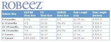 Robeez 12 18 Months Size Chart Fabkids Size Chart Robeez