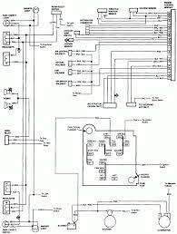 dishwasher frigidaire dryer wiring diagram stencils stunning full size of dishwasher frigidaire dryer wiring diagram stencils stunning frigidaire dishwasher model number frigidaire