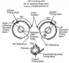 98 ford f 150 5 4 engine diagram wiring diagrams long 1998 ford f 150 5 4 engine diagram wiring diagram used 98 ford f 150 5 4 engine diagram