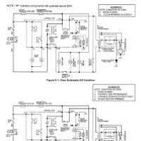 ge stove wiring diagram wiring diagram and schematics ge xl44 oven wiring diagram wiring library rh 94 yoobi de ge profile oven wiring diagram