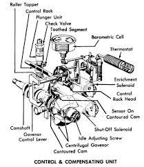 car engine parts diagram hd on picsfair com komick automobile designs car engine parts images