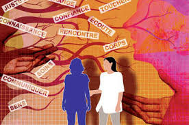 communication non verbale soignant soigne