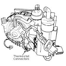 dodge pcm automotive wiring diagrams tractor repair wiring wiring diagram for 1988 chevy 1500 as well 2002 5 4 wiring harness diagram further diagram