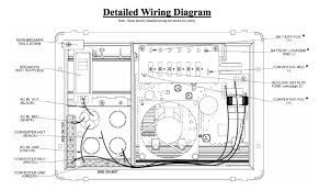 teardrops n tiny travel trailers • view topic pd4135 fuse question and specifically the wiring diagram image