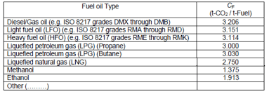 Fuel Oil Consumption Calculations For Ships What Seafarers
